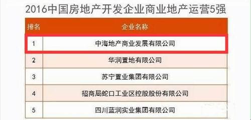 中海商业荣登2016中国房地产开发企业商业地产运营排行榜首